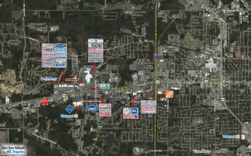 hattiesburg ms property retail commercial